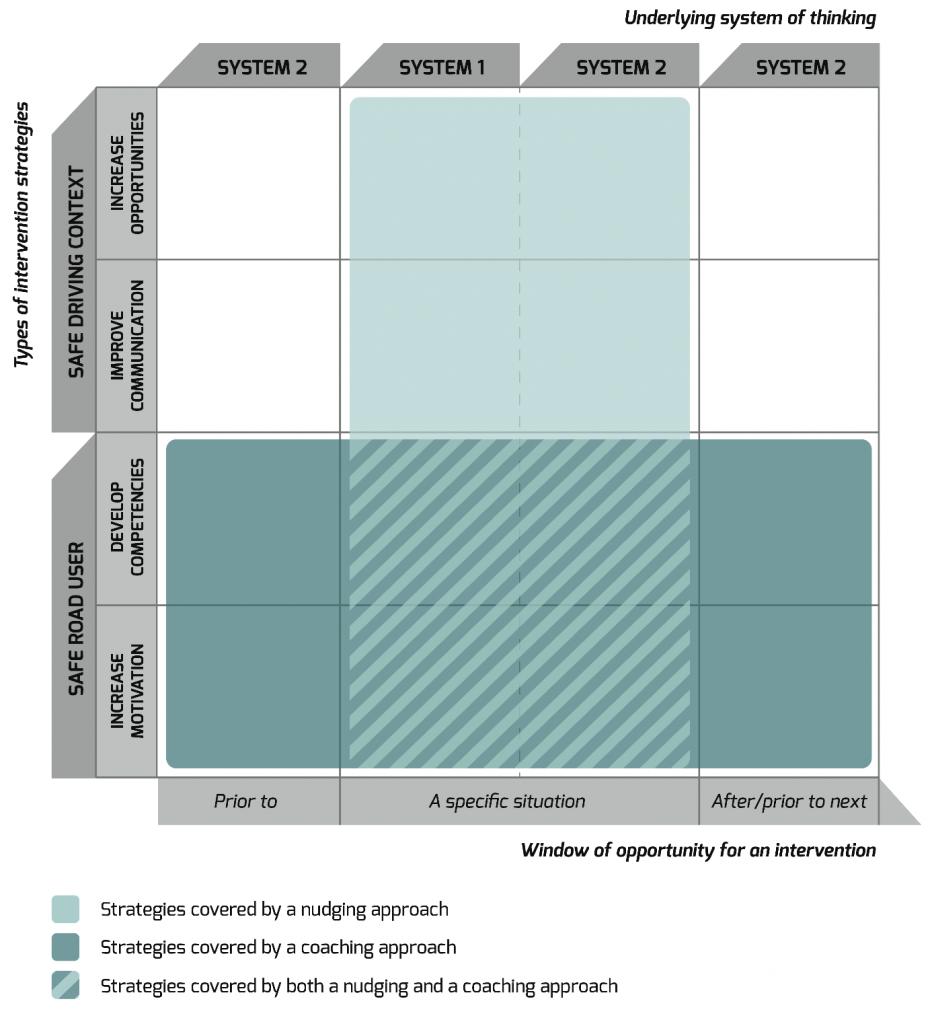 image integrated framework