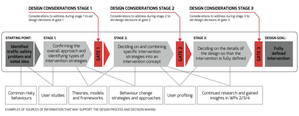 image2 integrated framework